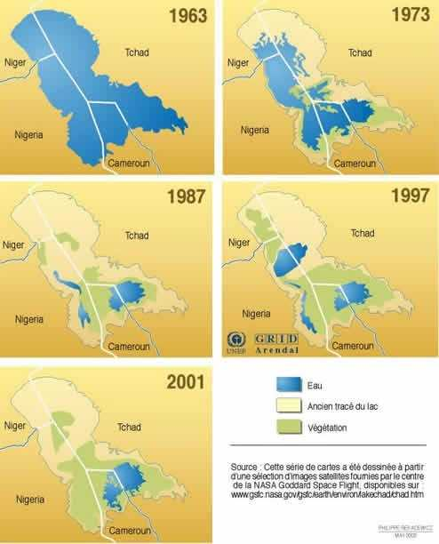 Evolution du lac Tchad