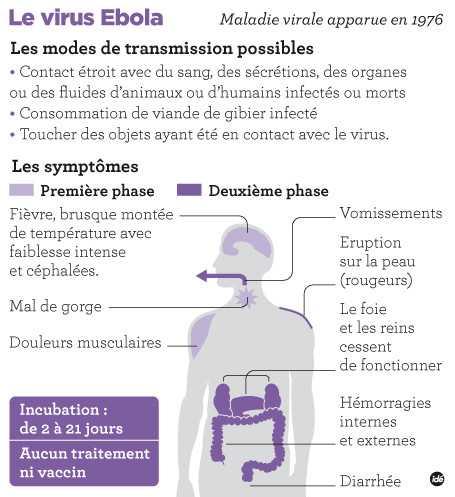ebola_transmission.jpg
